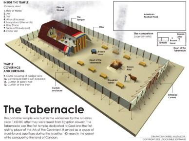 01 Tabernacle