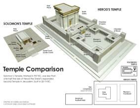 04 Temple comparison